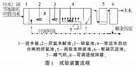 一控一污水泵电路图