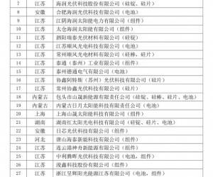 52家企业入围《光伏制造行业规范条件》名单