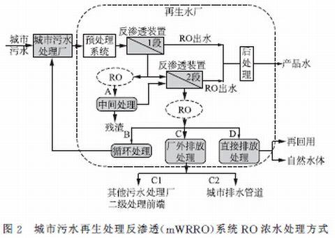 电路 电路图 电子 原理图 480_341