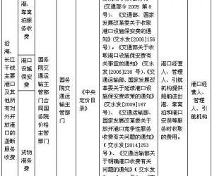 国家发改委公布涉企和进出口环节经营服务收费目录清单
