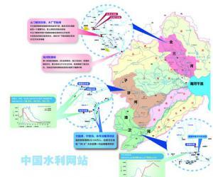 """《中国水利报》:超""""968""""洪水直扑京畿重地,海河流域何以泰然防守?"""