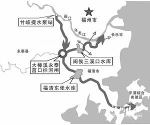 福建省最大水利工程今年全线开工