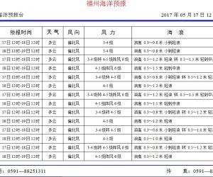 2017年5月17日福州海洋预报