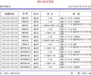 2017年5月15日福州海洋预报