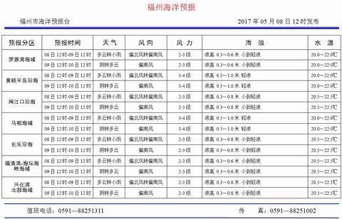 2017年5月8日福州海洋预报