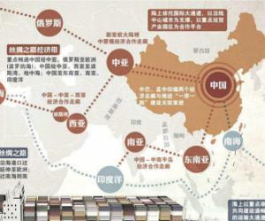 共建21世纪海上丝绸之路世纪海上丝绸之路
