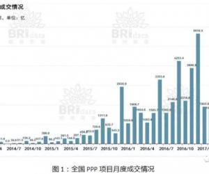 7月全国PPP项目成交超4000亿,今年新成交项目达2万亿