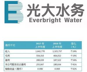 光大水务公布2017年上半年业绩