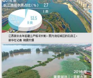 人民日报:太湖边当河长 美哟