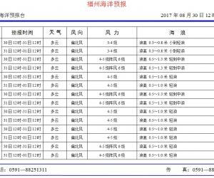 2017年8月30日福州海洋预报