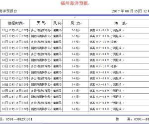 2017年8月15日福州海洋预报