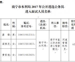 南宁市水利局2017年公开遴选公务员面试公告